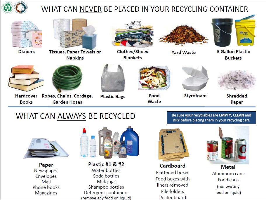 https://www.cityofoberlin.com/wp-content/uploads/2020/10/What-can-always-be-recycled.jpg